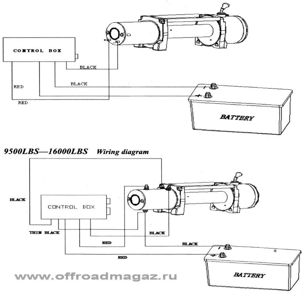 warn atv winch wiring diagram with 2500 solenoid at and a2000 rh b2networks co Winch Solenoid Wiring Diagram Warn Winch Contactor