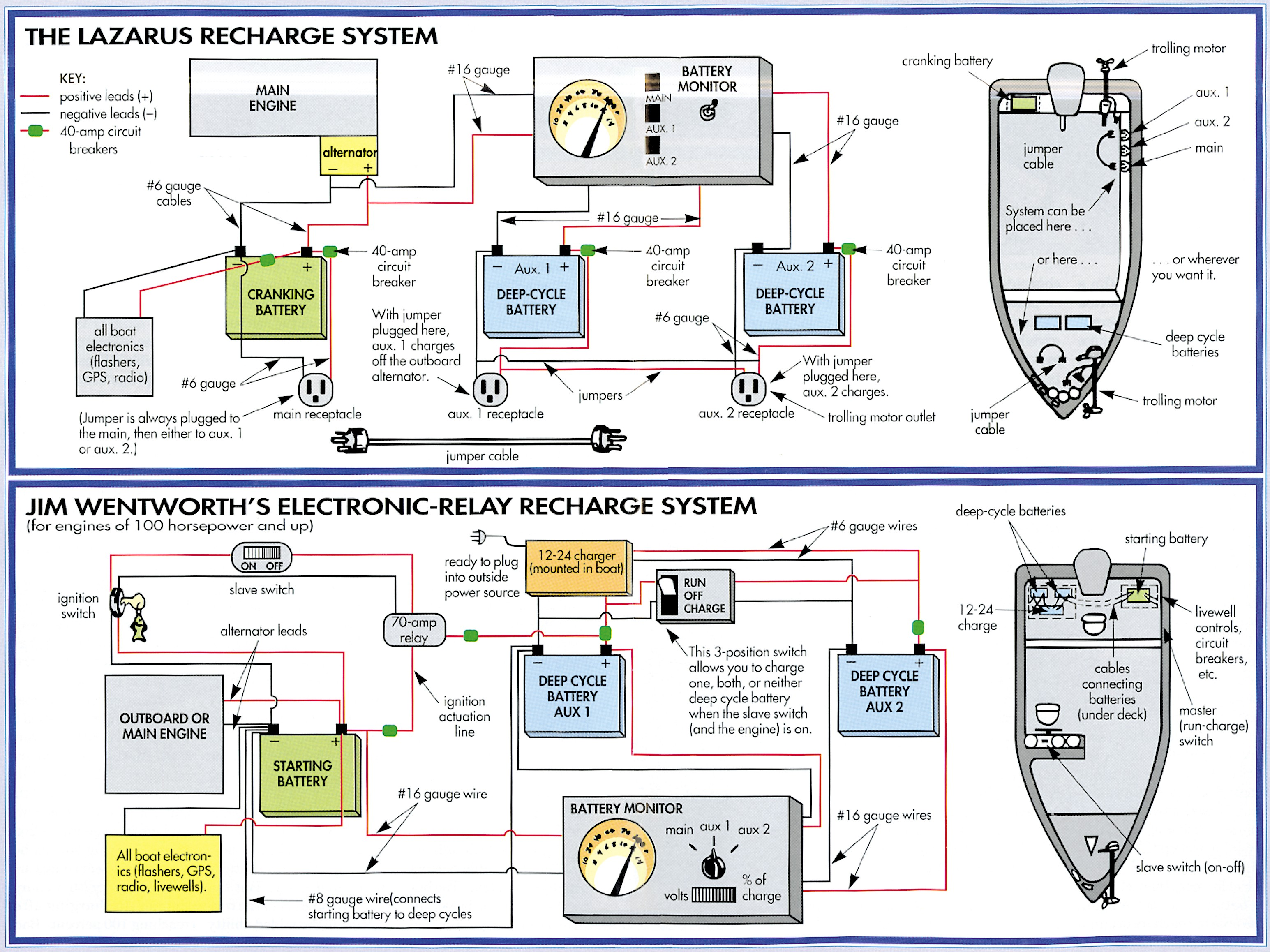 Cool 12 Volt Trolling Motor Wiring Diagram Inspiration