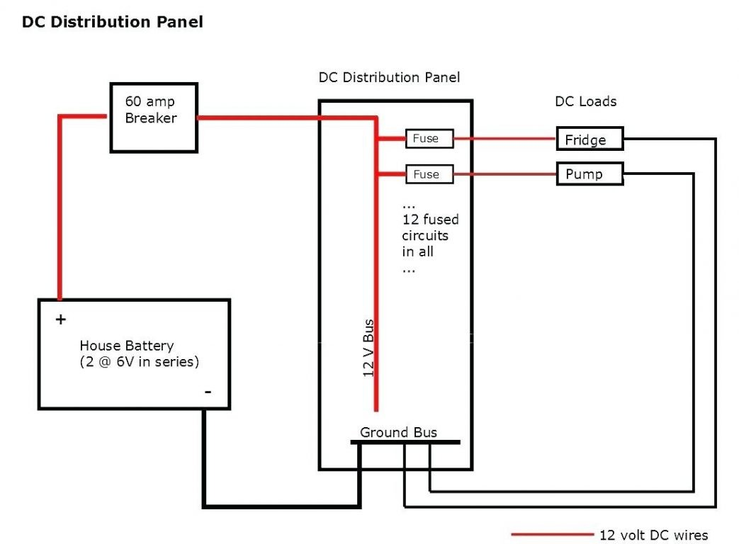 Size of Amp Wiring Diagram Beautiful Diagrams 50 Rv Plug Lovely Receptacle Trailer Pleasing Archived