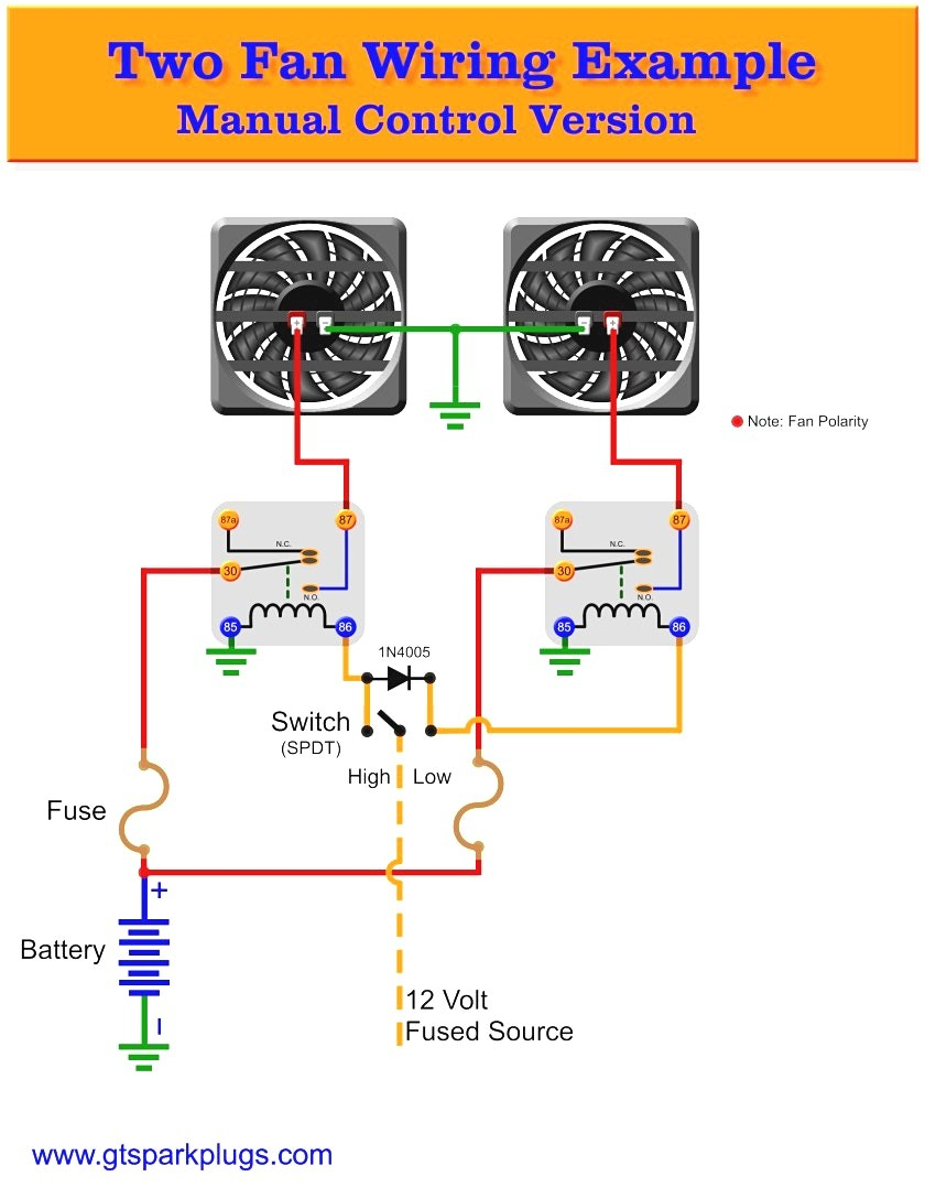 Automotive Electric Fans Gtsparkplugs In Dual Fan Relay Wiring For Diagram Dual Fan Relay Wiring Diagram
