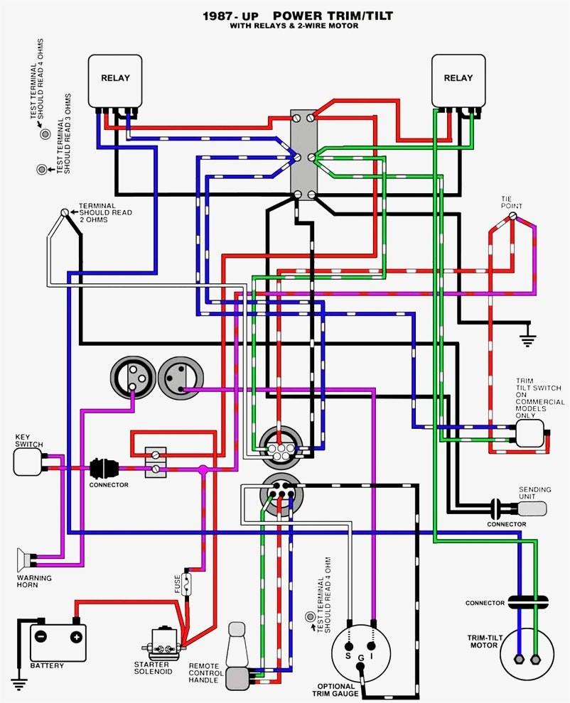 Best 12v Wiring Diagram 12V 240V Camper Wiring Diagram Inside
