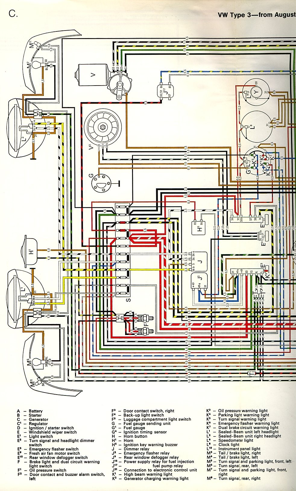 72 Vw Fuse Box Wiring Library Diagram Additionally 1976 Beetle Also Thomas Thesamba Type 3 Diagrams Rh Bus