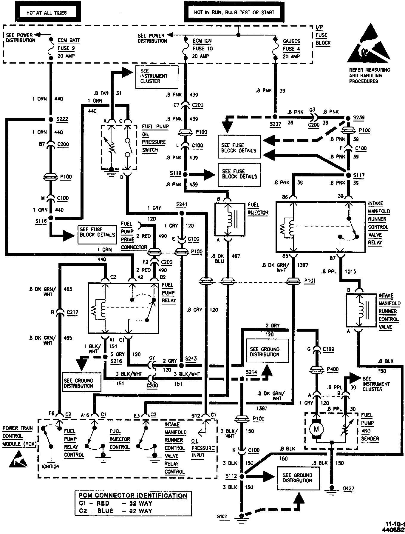 87 K5 Blazer Wiring Diagram Corvette Jimmy 1987 Chevy Truck Fuel Pump Elegant On