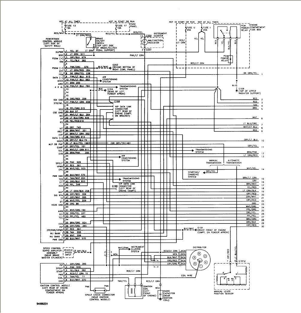 1994 ford f150 starter solenoid wiring diagram awesome wiring rh mainetreasurechest com 94 f150 radio wiring diagram 1994 f150 wiring diagram