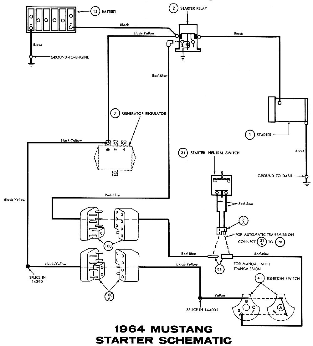 1994 F150 Starter Relay Wiring Diagram Reveolution Of Fuse Ford Solenoid Awesome Rh Mainetreasurechest Com 95 Panel 1999