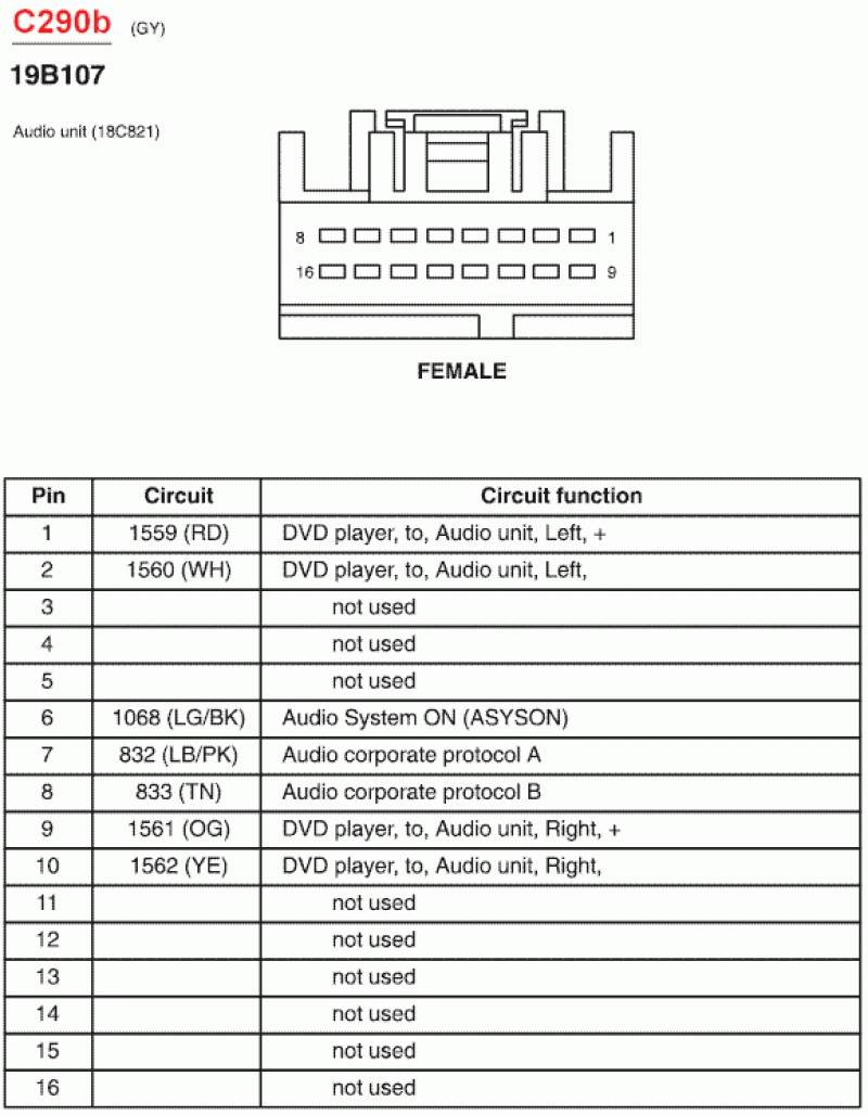 1997 ford explorer radio wiring diagram to download 1997 ford 1997 ford explorer radio wiring diagram best of wiring diagram image rh mainetreasurechest com asfbconference2016 Image collections