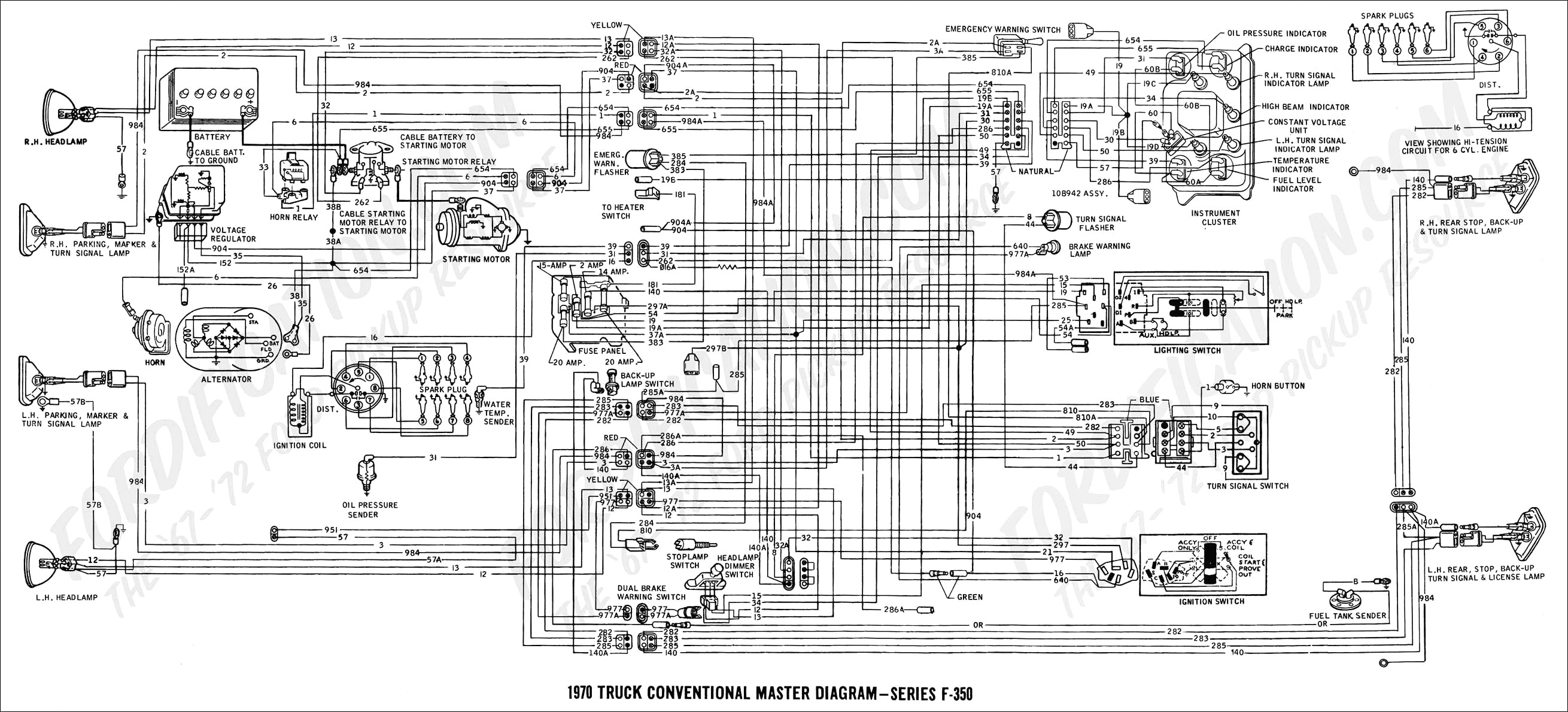 Wiring Diagram Fuse Box Ford With Radio 1986 F350 Free Diagrams For Trucks  Full