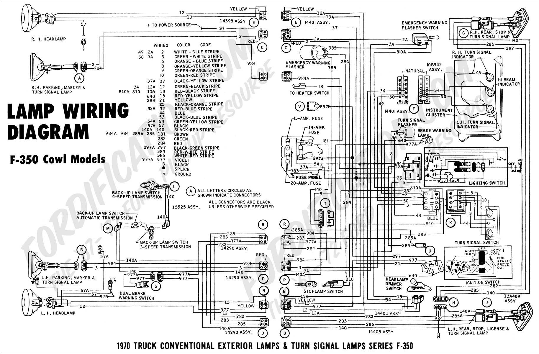 1997 Ford F350 Wiring Diagram 1