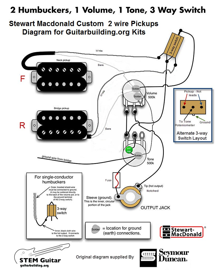 Electronics Wiring Schematics With Diagram For Guitar
