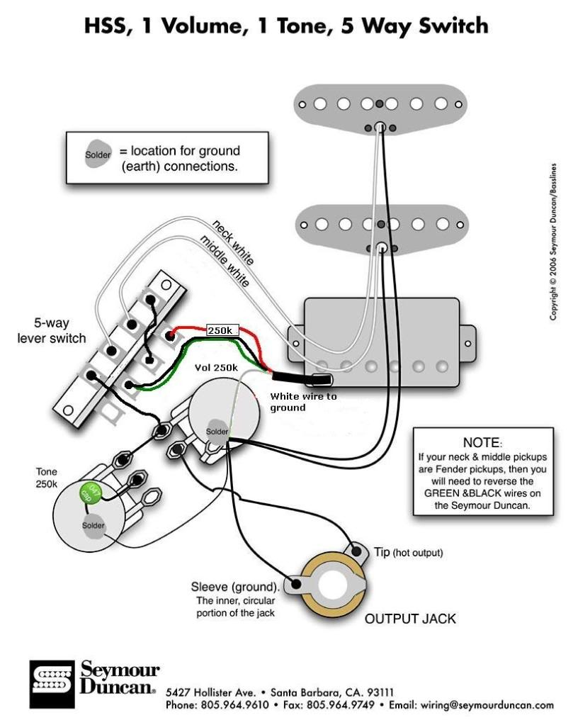 Old Fashioned 1 Humbucker 2 Single Coil Wiring Ideas - Electrical ...