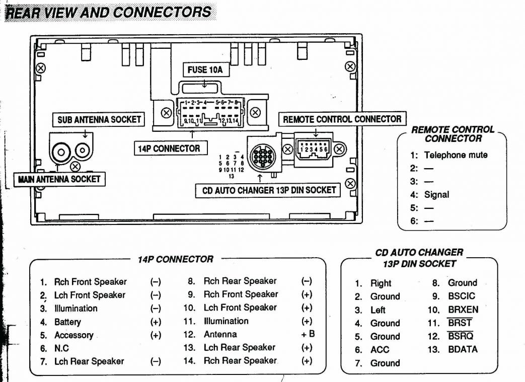 Size of Kenwood Ddx6019 Service Manual Diagram Wiring Colors Best Archived Wiring Diagram