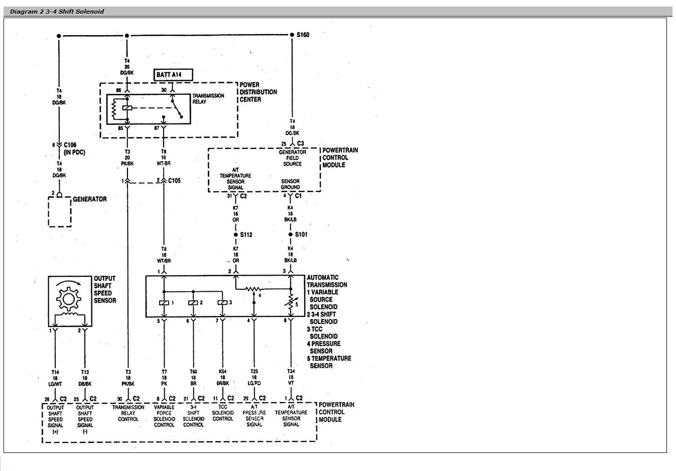 Dodge Transmission Wiring Harness Diagram 95 Truck Ram Library