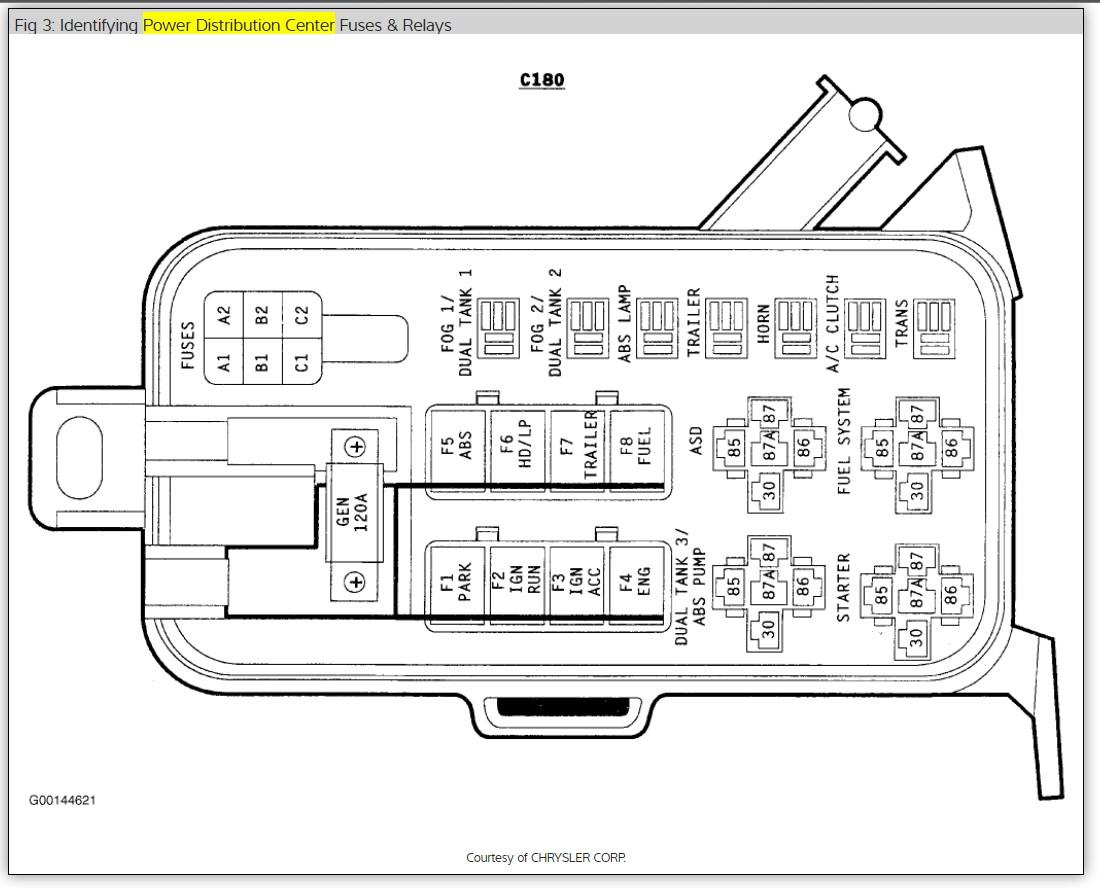 Dodge ram 1500 transmission diagram wiring diagrams schematics 2001 dodge ram 1500 transmission diagram wiring data 2001 dodge ram 1500 engine diagram unique wiring diagram image 1994 dodge ram 1500 transmission diagram asfbconference2016 Gallery