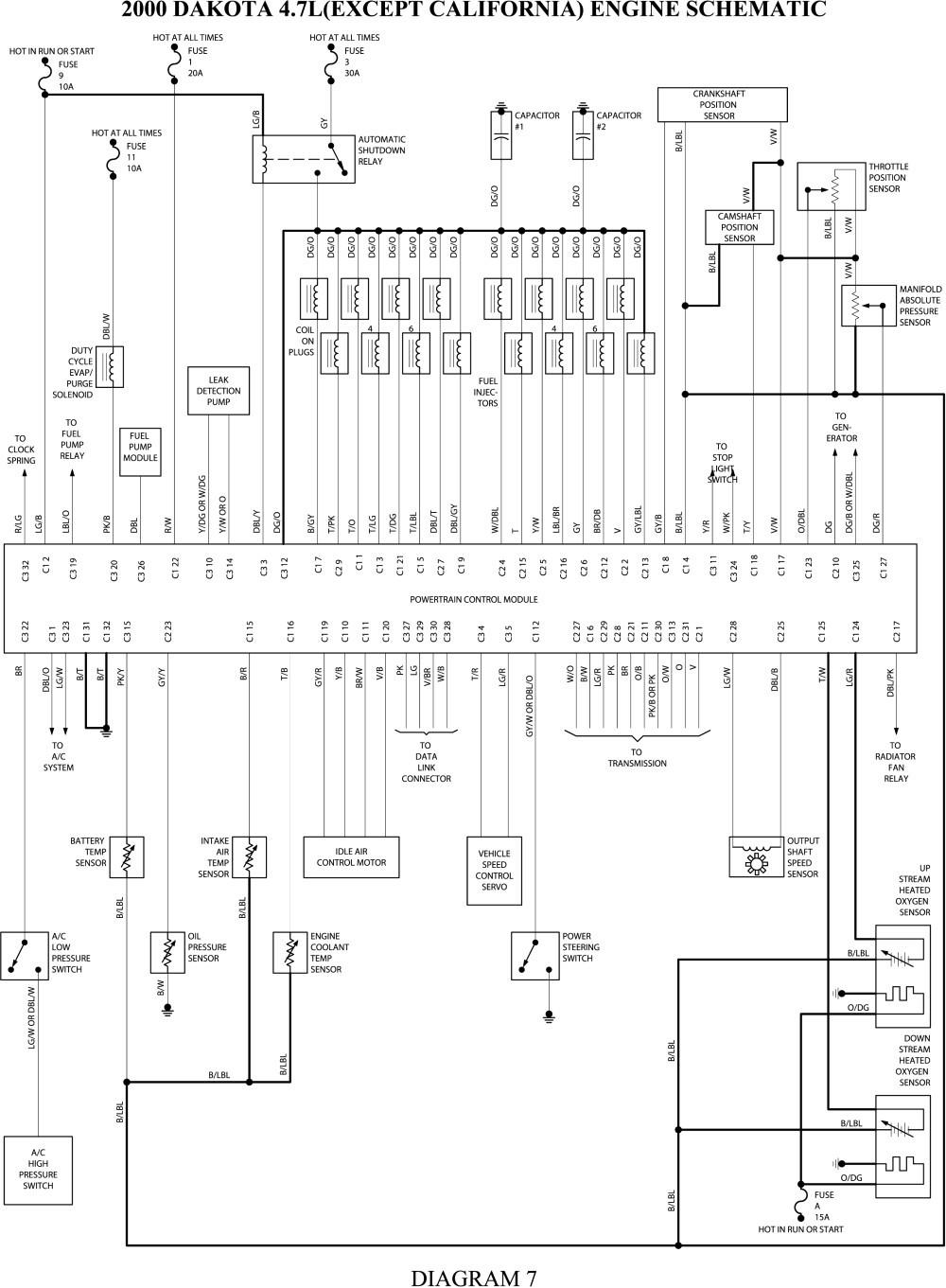 2002 dodge durango trailer wiring diagram wiring center u2022 rh trusolo co 2002 dodge durango infinity wiring diagram 2002 dodge durango stereo wiring