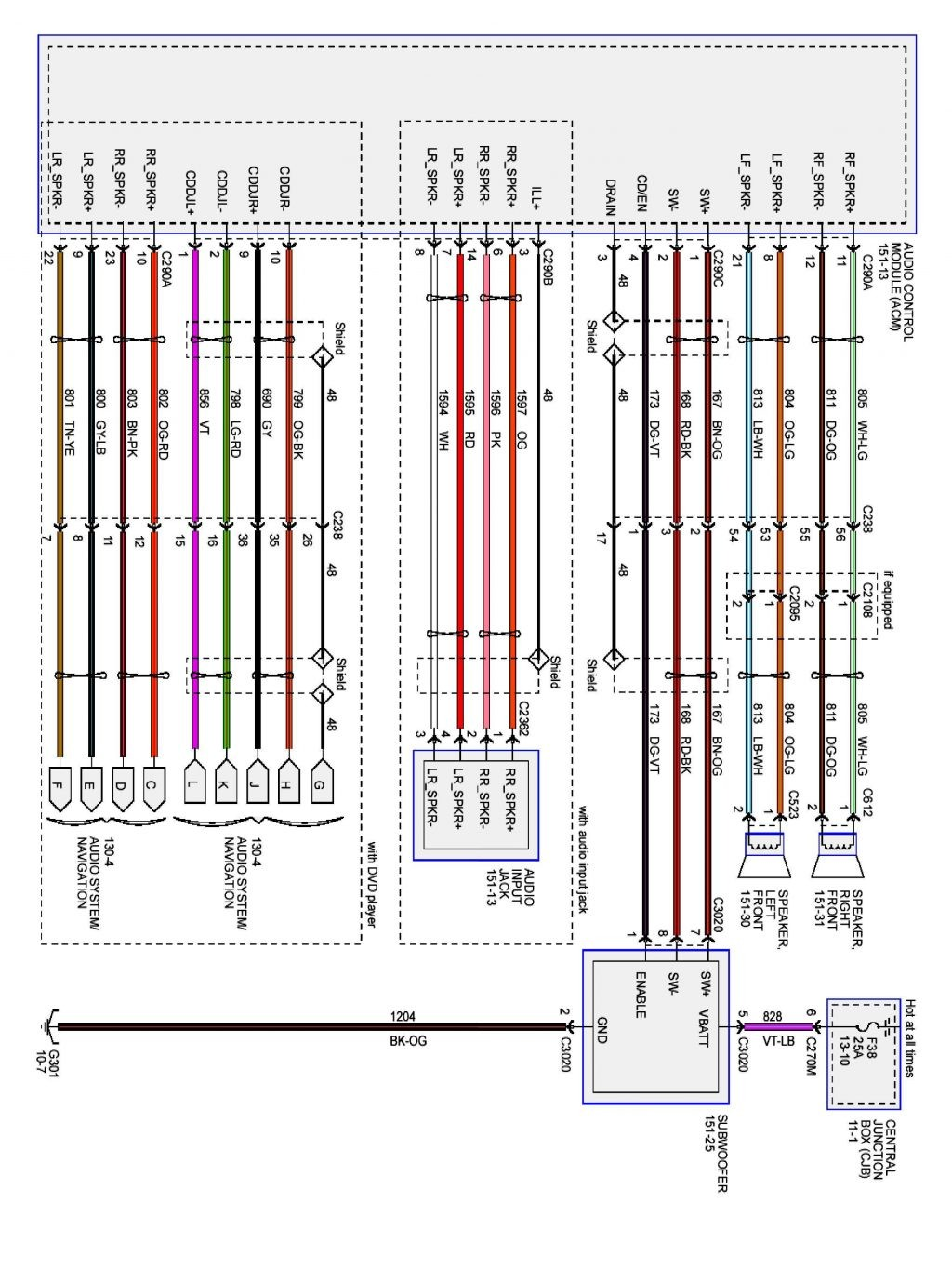 2005 Ford F 150 Wiring Schematic 34 1 Electrical Diagrams Gmc Canyon Diagram Wire Trusted