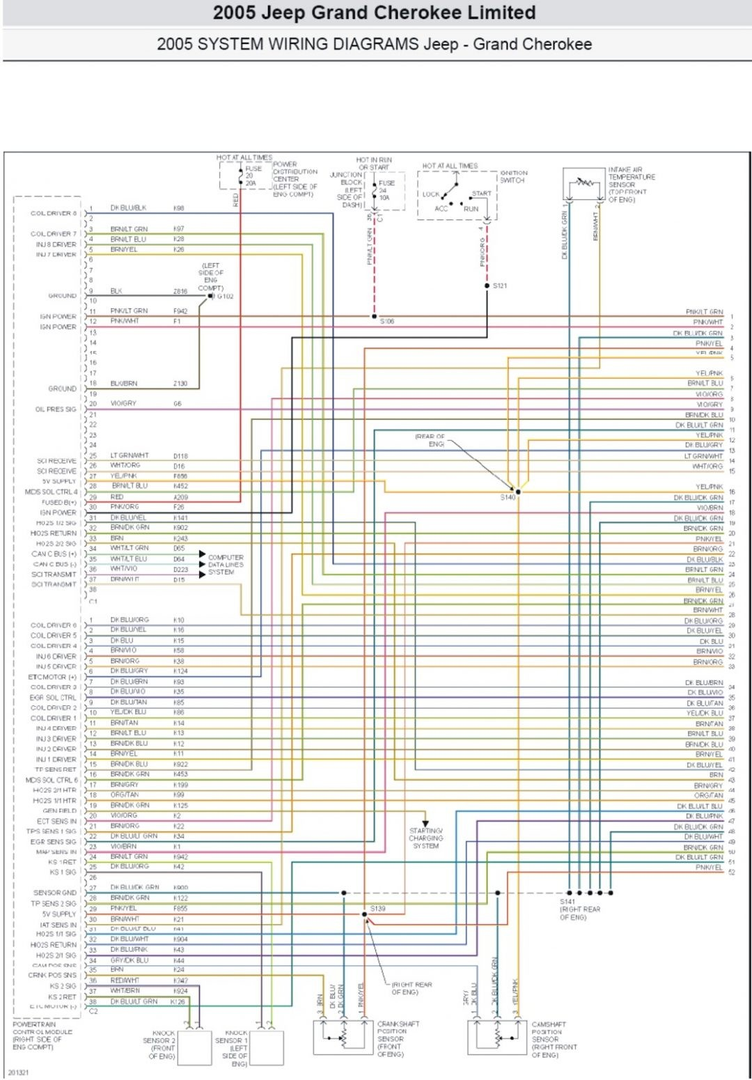 Jeep Cherokee Radio Wiring Diagramh Wrangler Yj For Grand 2001 Diagram Wires Electrical System Lines Physical