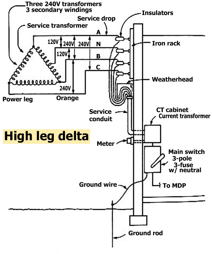 3 Phase 208V Motor Wiring Diagram 1