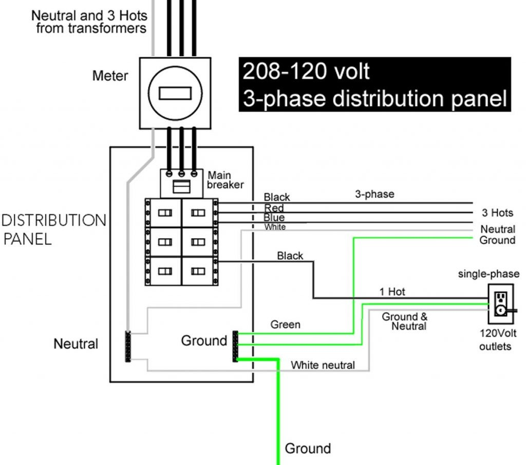 Wiring A 480 Volt 3 Phase Plug Diagram Services 480v Timer 120 208 Example Electrical Circuit U2022 Rh Labs Labs4 Fun 440 460