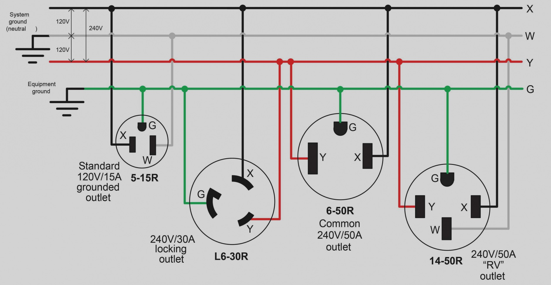 3 Prong 220 Wiring Diagram | Wiring Schematic Diagram on