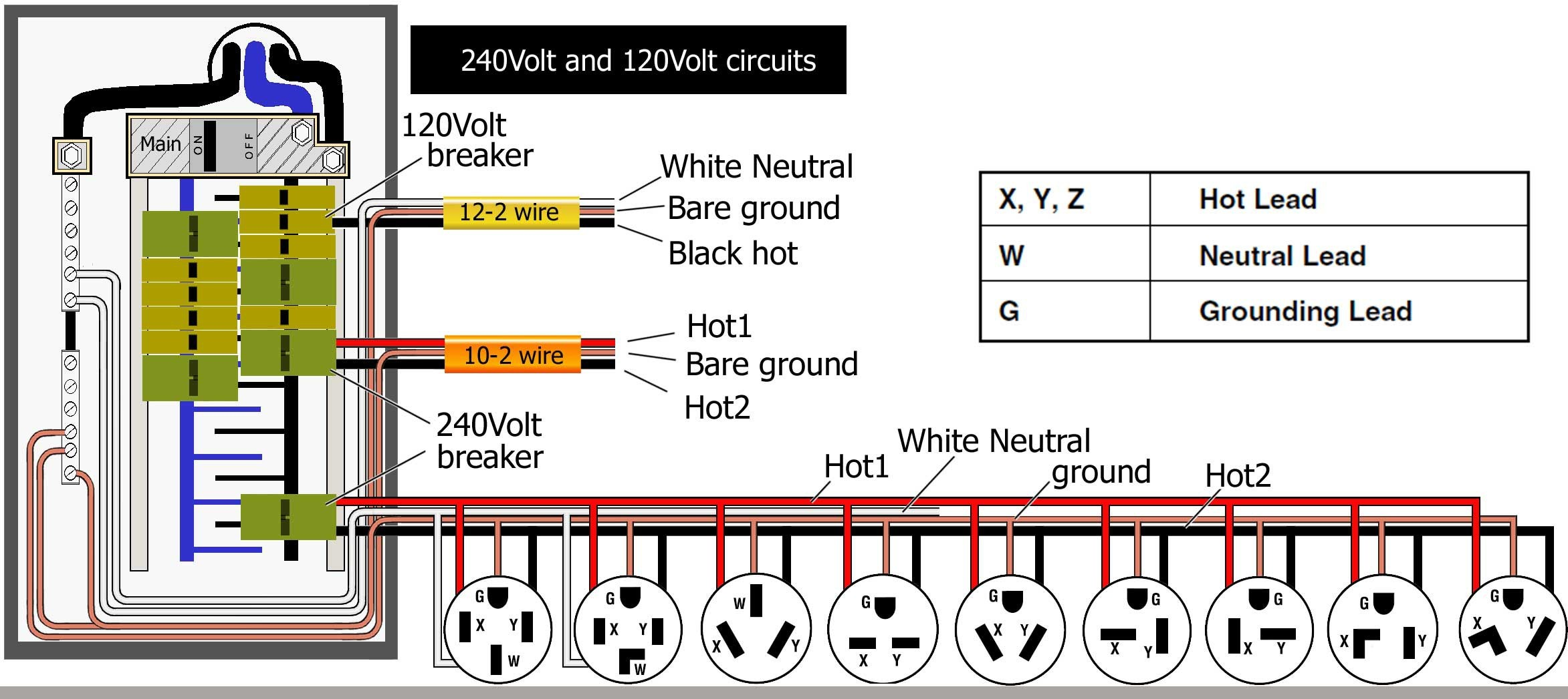 4 Prong Twist Lock Plug Wiring Diagram New How to Wire 240 Volt Outlets and Plugs