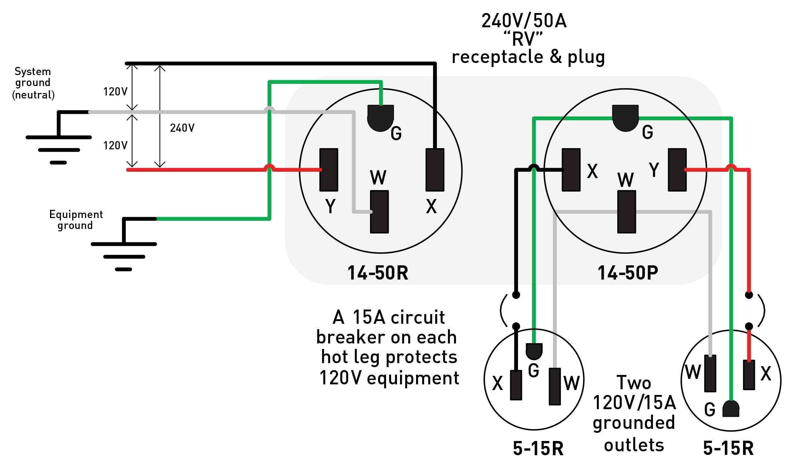 Wiring Diagram Receptacle Best Wiring Diagram Receptacle Fresh Famous Welder Plug Wiring Diagram