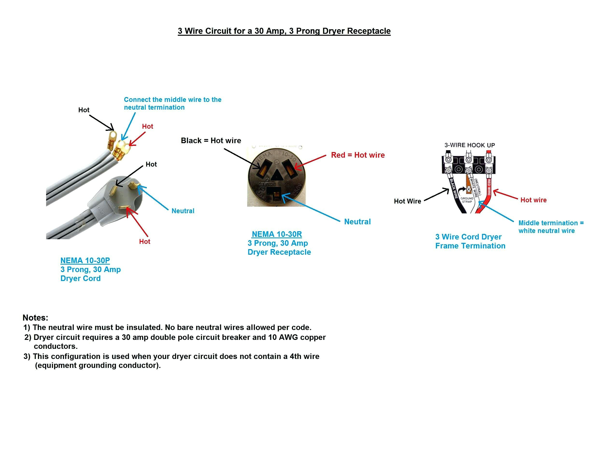 Full Size of Amp Plug Wiring Diagram Database Throughout Twist Lock 50 Rv  With Awesome For