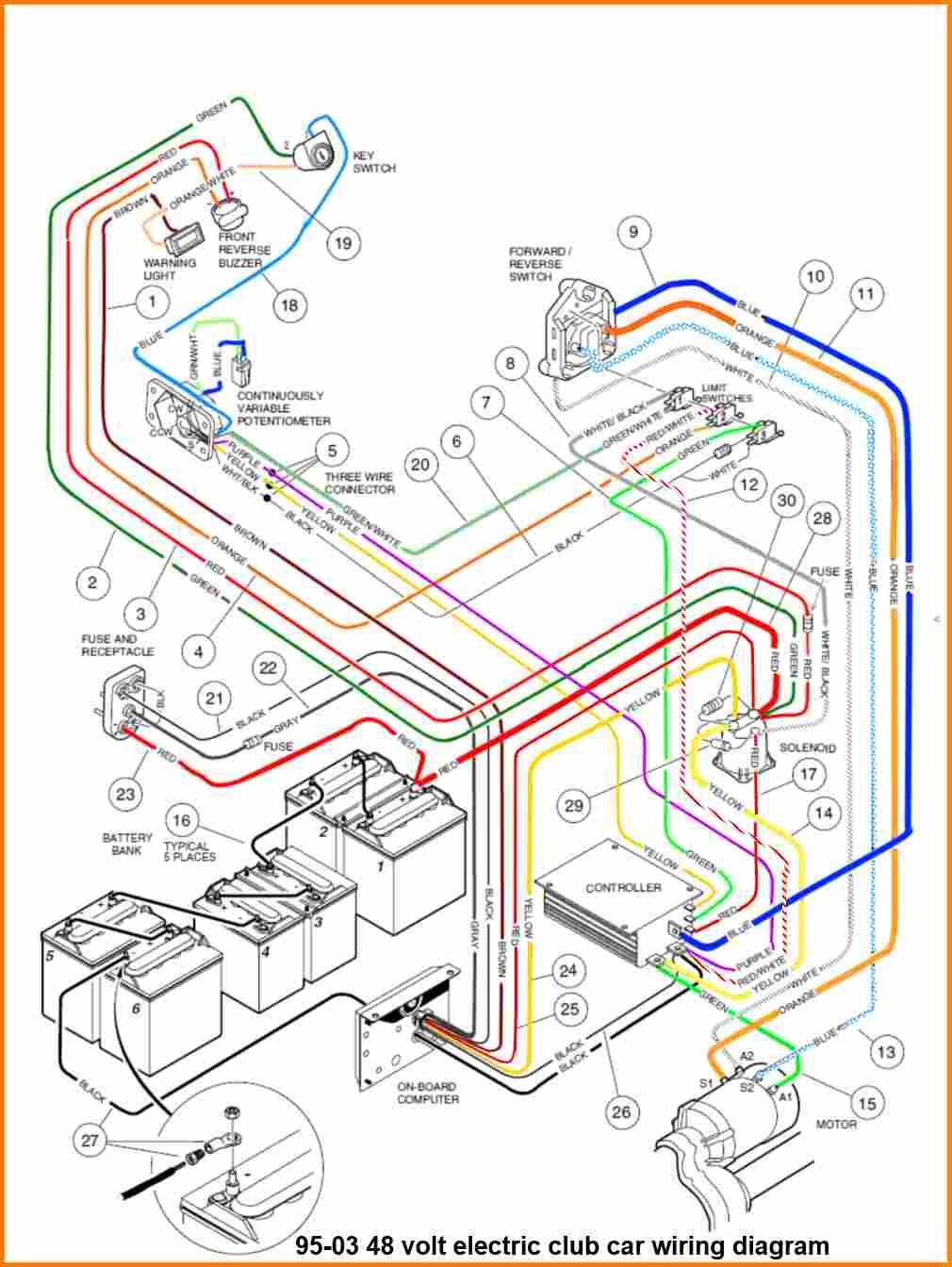 10 36 Volt Club Car Golf Cart Wiring Diagram Engine New