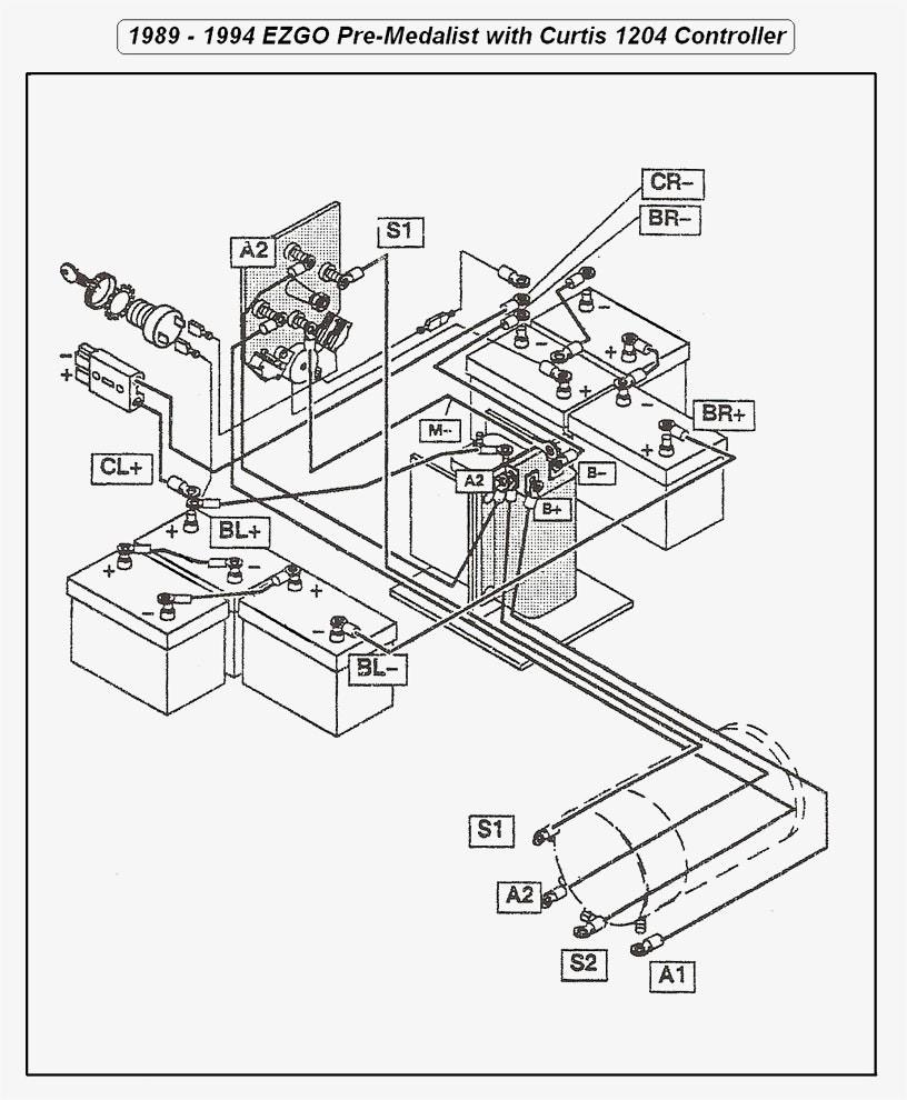 Ez Go Golf Cart Wiring Diagram Ezgo Golf Cart Wiring Diagram For Ez Go