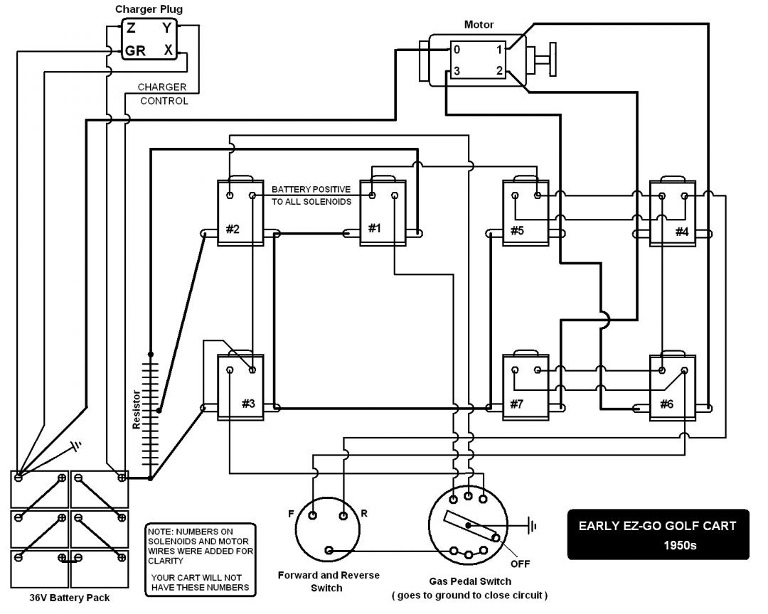 Volt Golf Wiring Cart Diagrams Diagram Club Car Clubcar Gas Vintage 36 Battery 48 1080