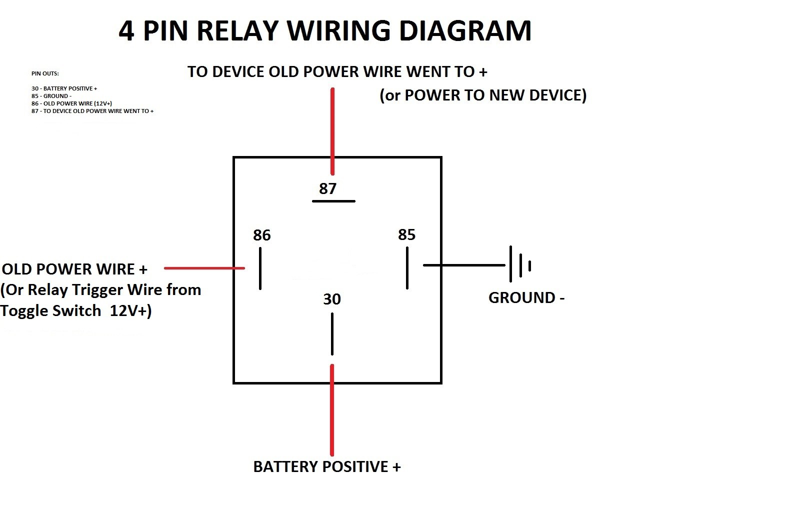 5 Pin Rocker Switch Wiring Diagram Unique | Wiring Diagram Image