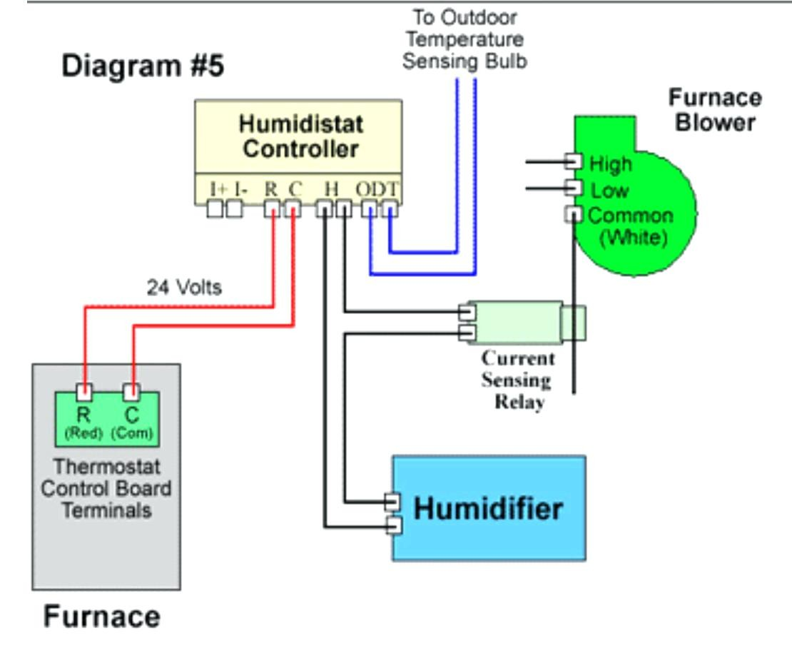 Full Size of Heating Wiring Humidifier To Furnace 5 Wire Thermostat Diagram Enter Image Description Here