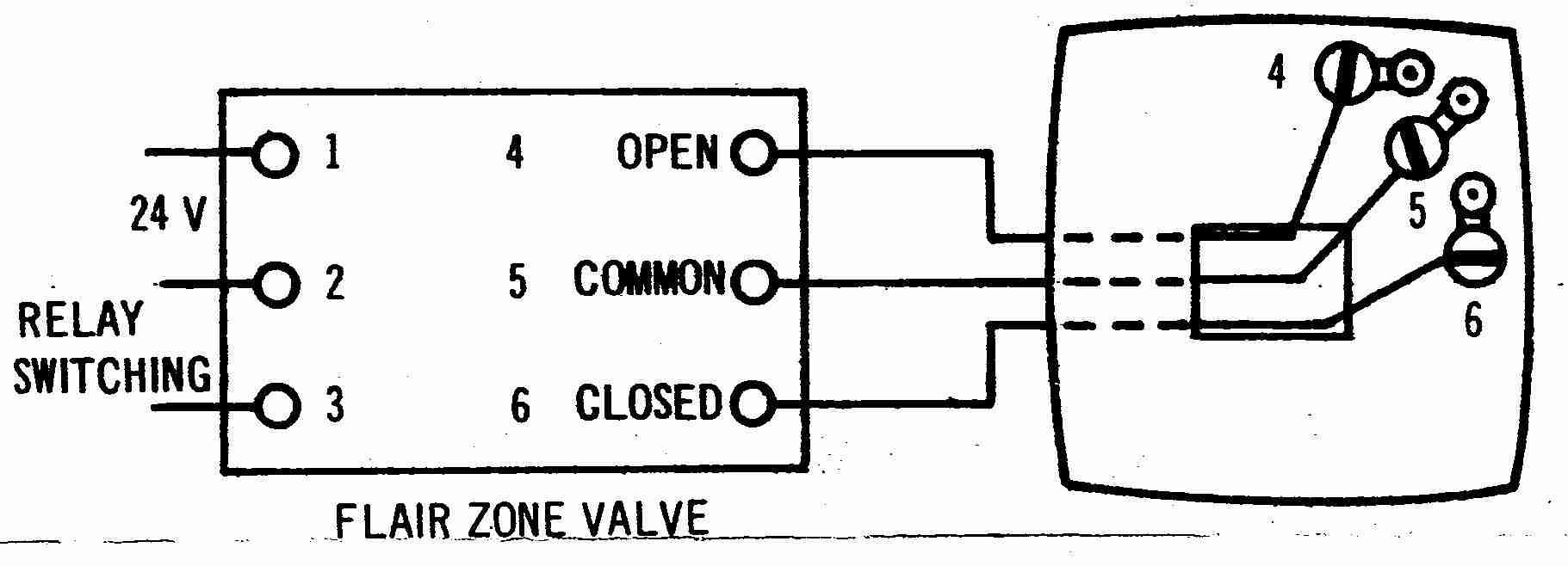 Room Thermostat Wiring Diagrams For HVAC Systems With 5 Wire And 3