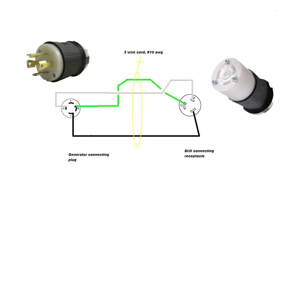30 Amp Twist Lock Plug Wiring Diagram Gooddy Org Stuning In