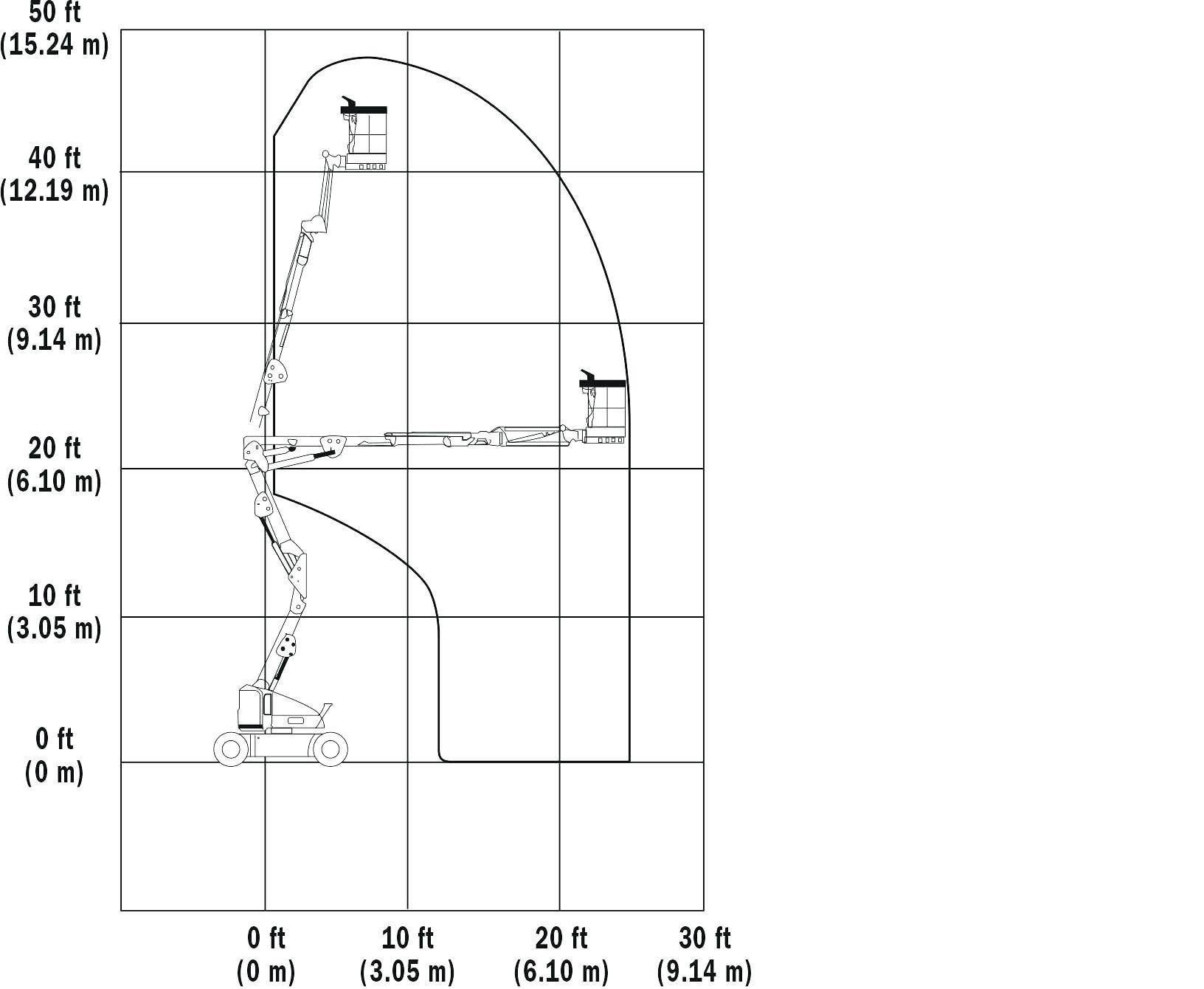 50 Amp Twist Lock Plug Wiring Diagram | Wiring Diagram Image  Prong Twist Lock Plug Wiring Diagram on
