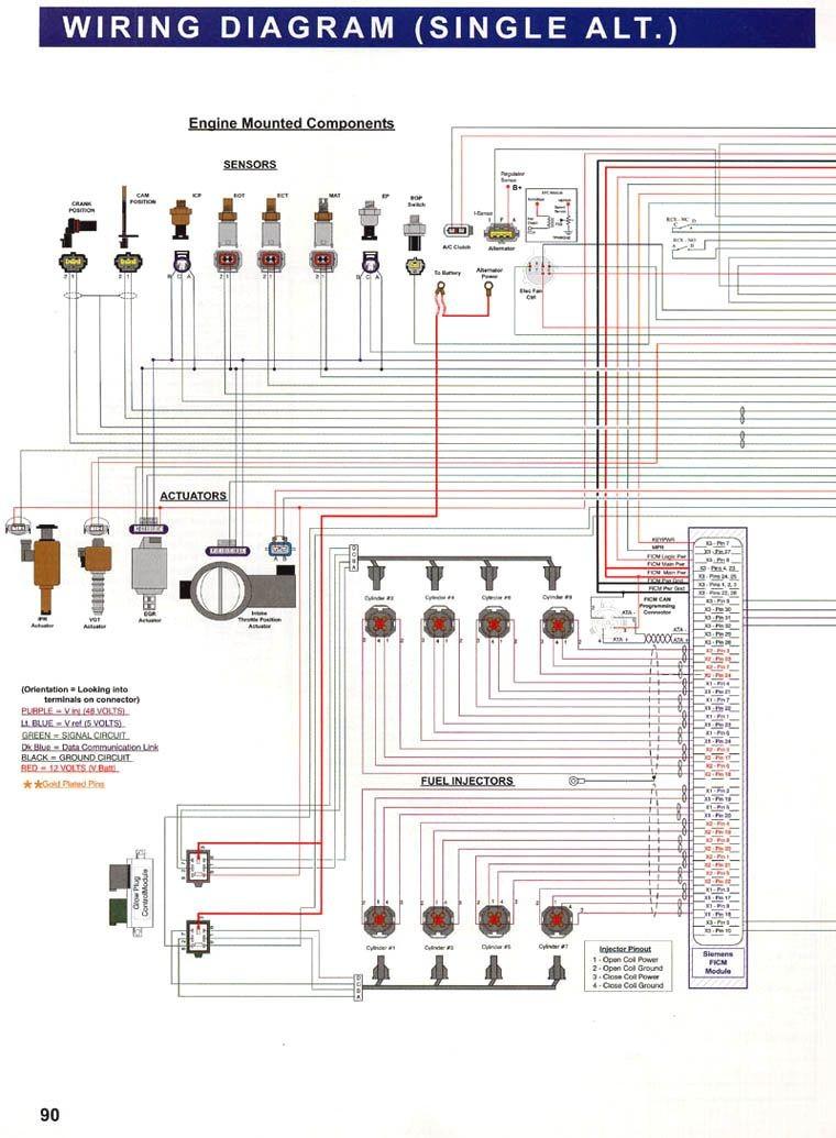 7 3 powerstroke wiring diagram Google Search work crap Pinterest