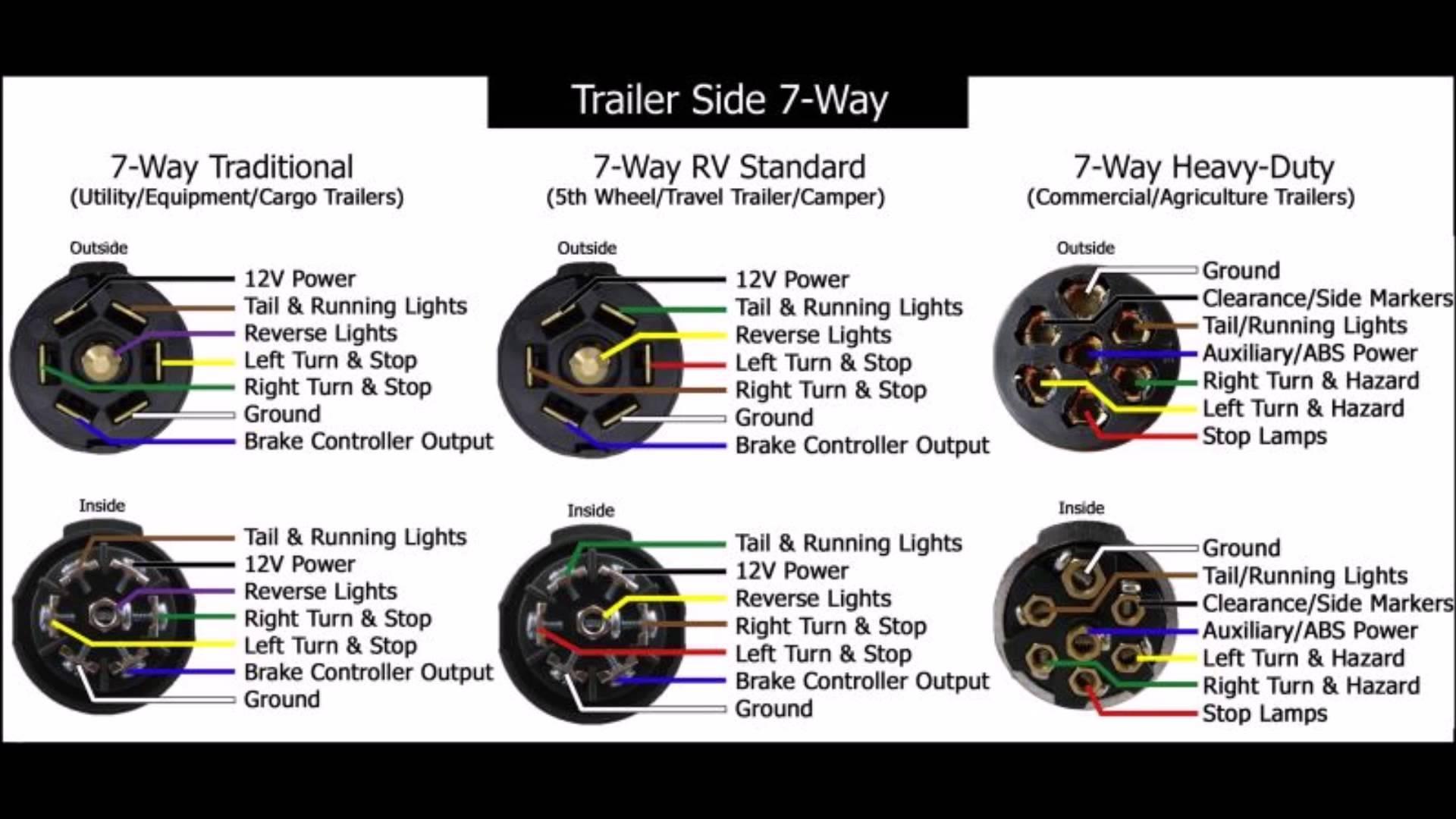 6 Pin Trailer Connector Wiring Diagram 7 Round 4 Flat Plug Best