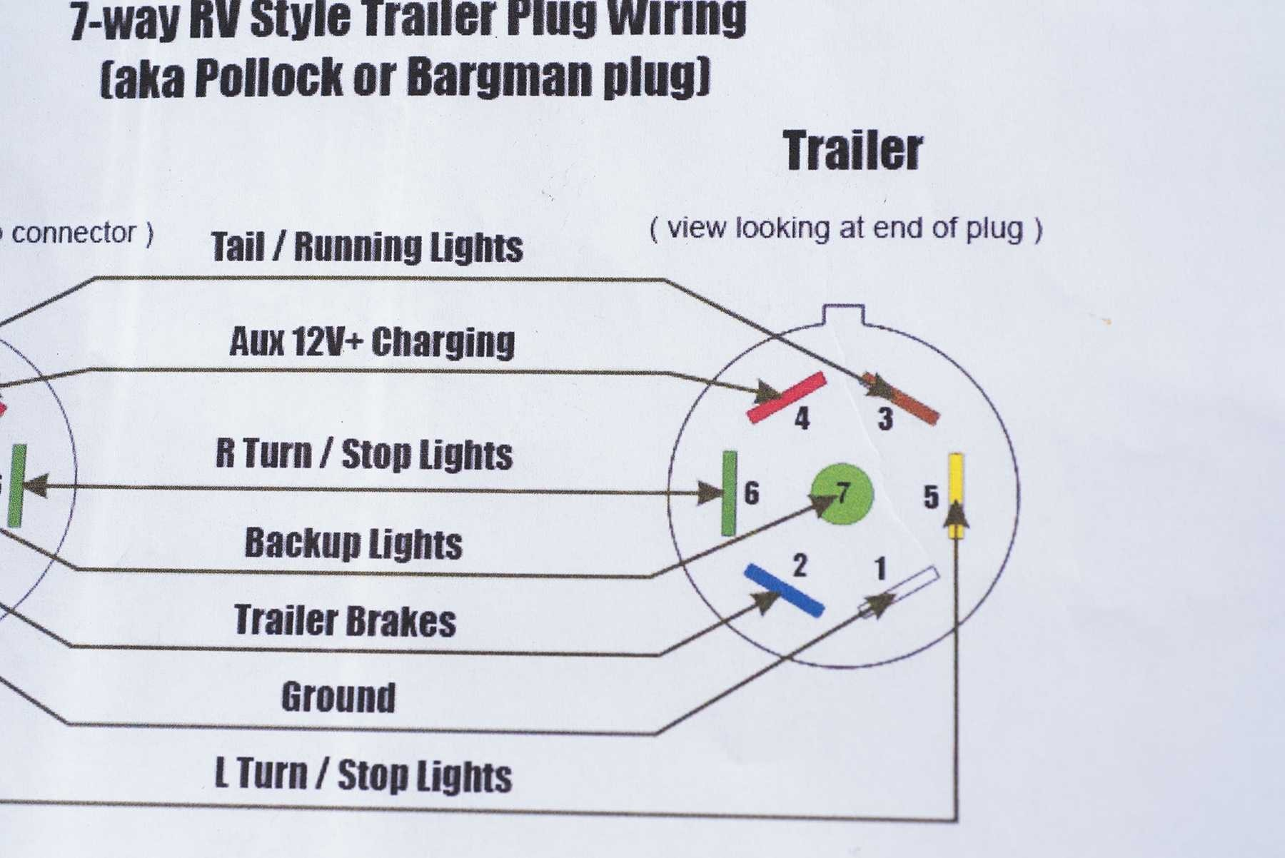 Rv Hitch Wiring Diagram New For 7 Pin Plug Wiringguides Jpg
