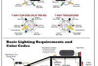 7 Way Rv Plug Wiring Diagram Unique Trailer Light Wiring Diagram Wire Led Way 3 Auto Repair Sample