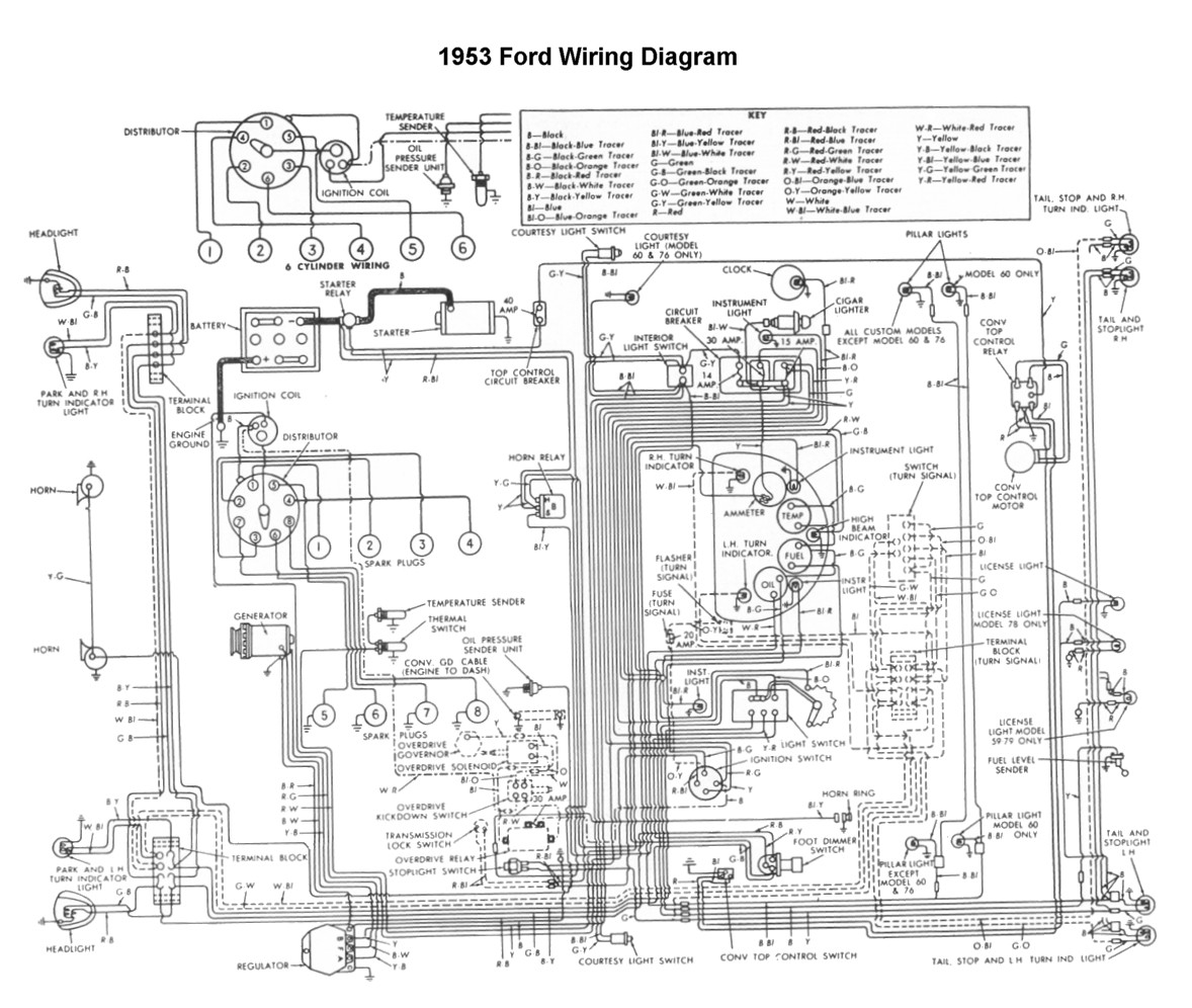 1953 ford tractor wiring diagram expert schematics diagram rh  atcobennettrecoveries com 1954 Ford Wiring Diagram 1953