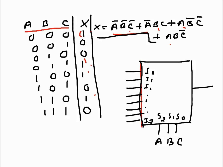 Digital Electronics Implementing 3 Var SOP expression using 8 1 MUX