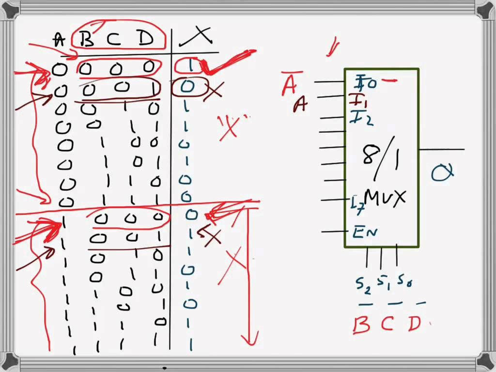 Digital Electronics Implementing 4 Variable SOP expression using 8 1 Mux