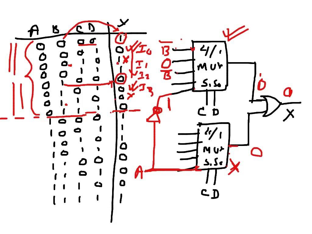 Digital Electronics Implementing 4 Var SOP expression using 4 1 MUX and Gates