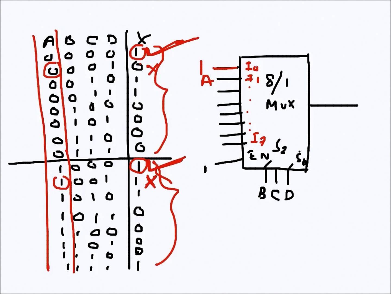 Digital Electronics Implementing 4 Var SOP expression using 8 1 MUX