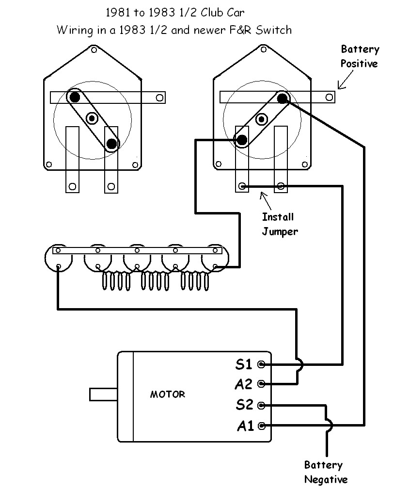 ... 98 club car wiring diagram wiring diagram image 1998 club car wiring  diagram 36 volt diagram