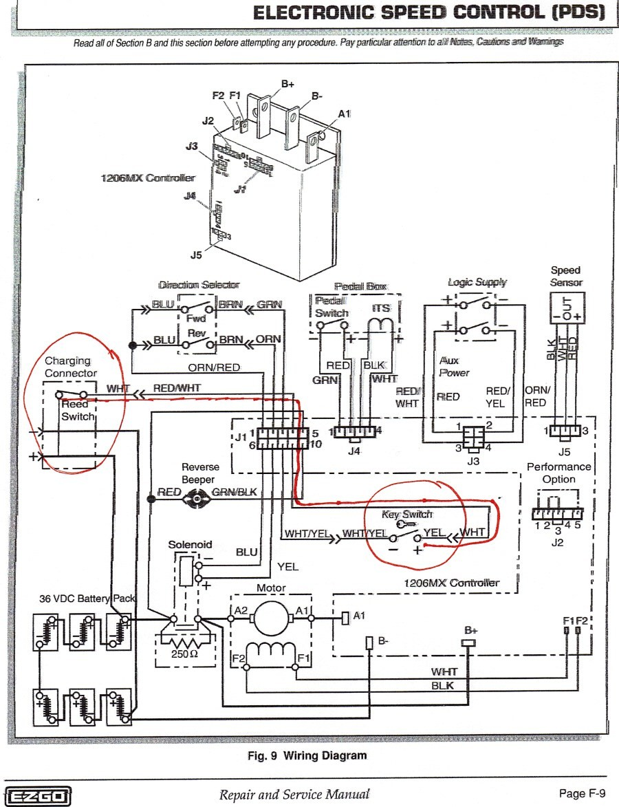Ez Go Golf Cart Wiring Diagram Inside Saleexpert