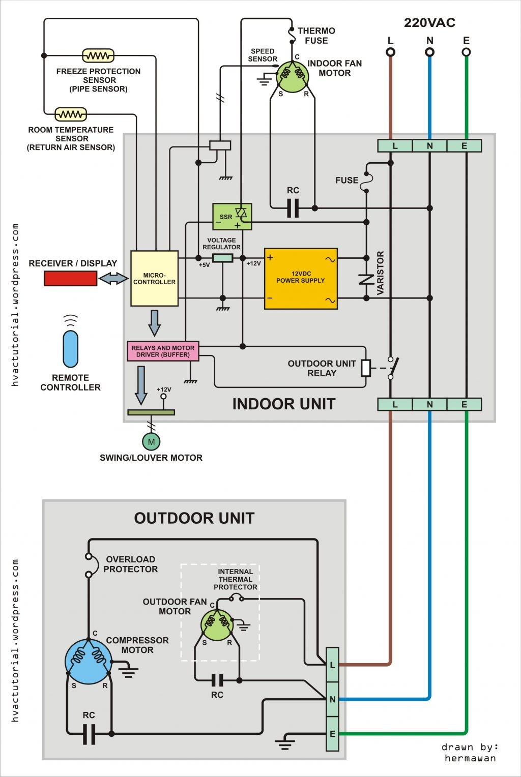 Aironditioner Wiring Diagram Split Window Pdf Lg