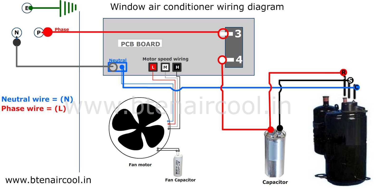 Window Ac Capacitor Wiring Diagram Wiring Library