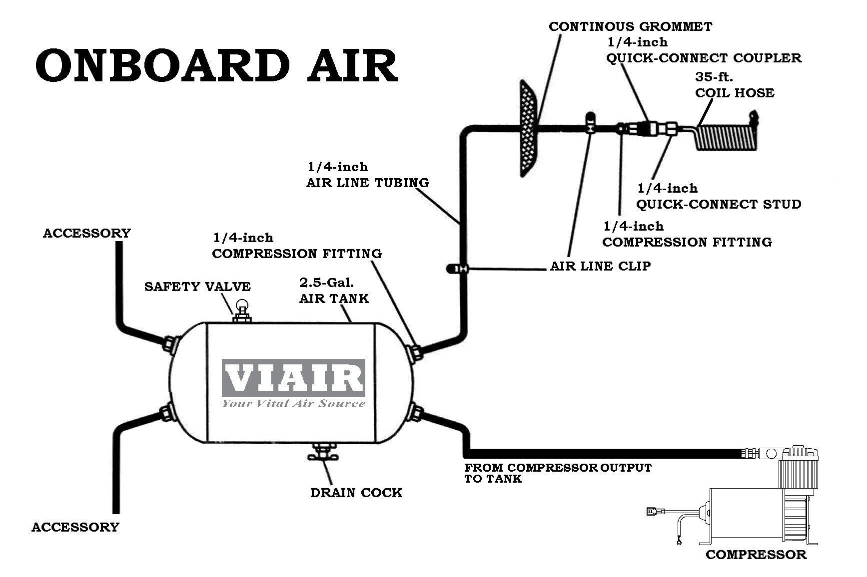 Air Horn Wiring Diagram Best fortable Wiring Diagram for 1 4 Inch Gallery Electrical and
