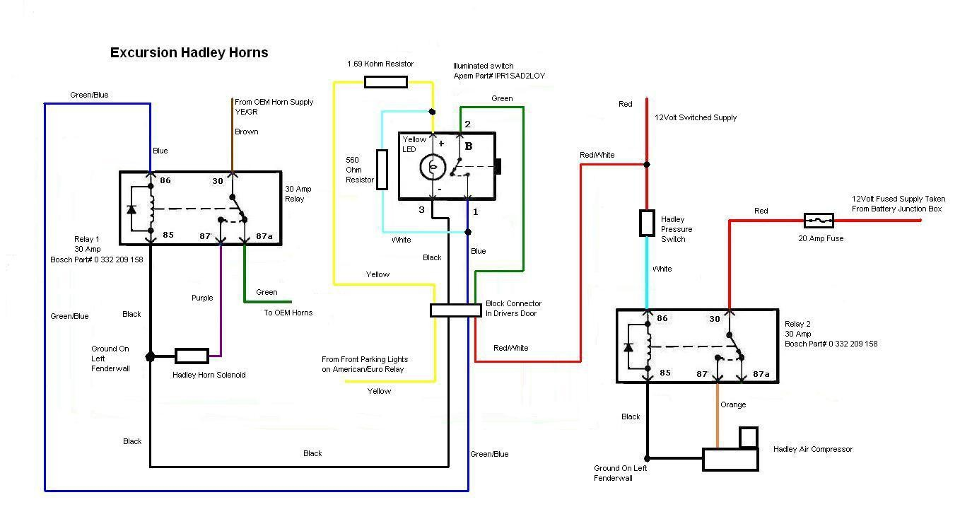 Diagram Air Horn Wiring With Example Cargrams Wenkm Car Diagnoses Schematic Free Diagrams 1366