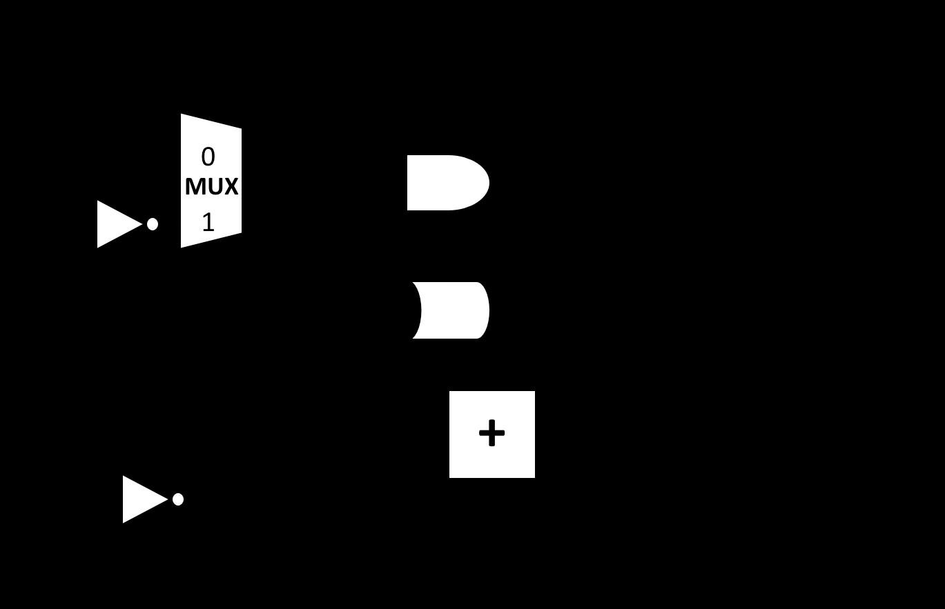 Alu Circuit Diagram Unique Wiring Image 1 Bit Logic Cs 240